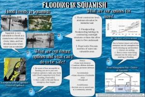 Flood Management - Kirin Kwan