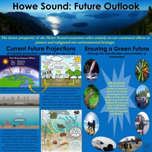 Howe Sound Final Poster.Diane