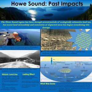 Howe Sound Final Poster.Sam